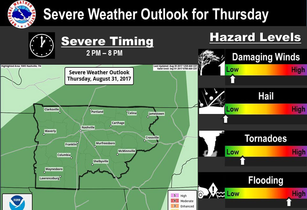 Harvey remnants to bring rain, slight tornado risk to Upstate